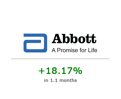 Abbott India Ltd