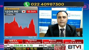 View on Siemens, Bharat Heavy Electricals Ltd, Cummins, Cipla, sun Pharma, and Lupin : StockAxis