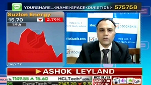 View On Suzlon, Ujaas Energy, Apar Ind, Idea, Bharti Infratel, and Bajaj Holdings : StockAxis