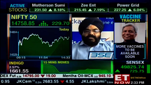 How are broader markets outperforming Daljeet Singh Kohli to ET Now