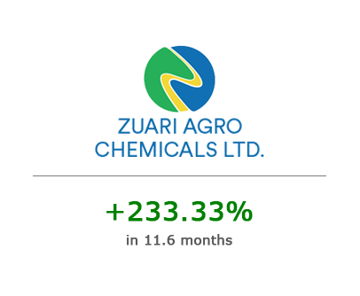Zuari Agro Chemicals Ltd